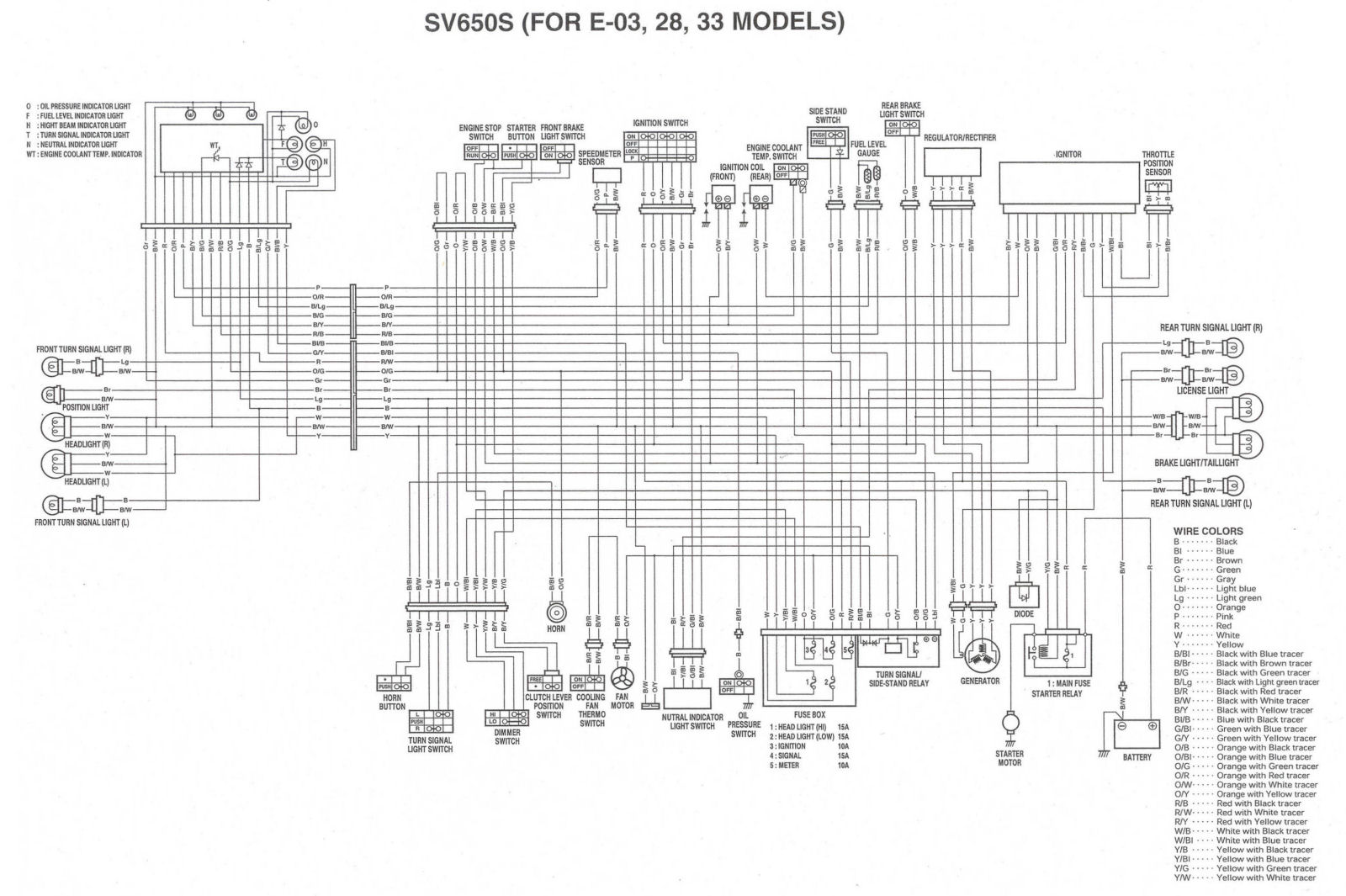 Sv 650 Wiring Diagram Explore On The Net 81 Scrambler Index Of Pics Sv650 2001 Red