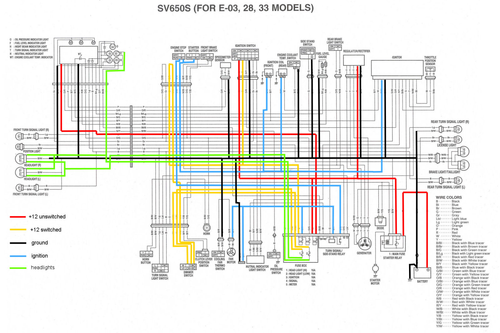 sv650 k7 wiring diagram great design of wiring diagram u2022 rh zenapparel  co Gsxr 1000 With Rim 02 Gsxr 600 Fairings