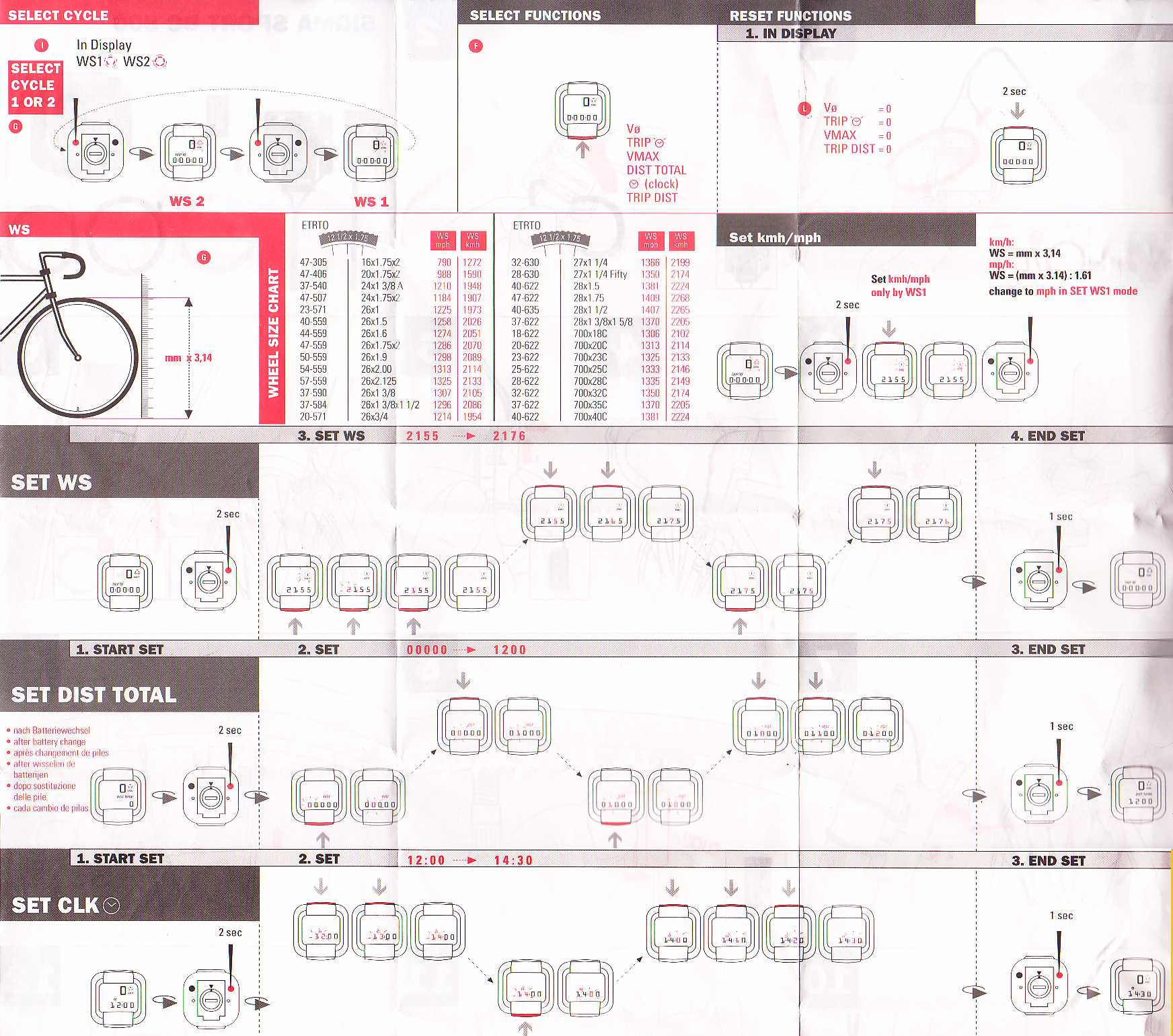 Sigma Sport Bike Computer Wheel Size Chart Sante Blog